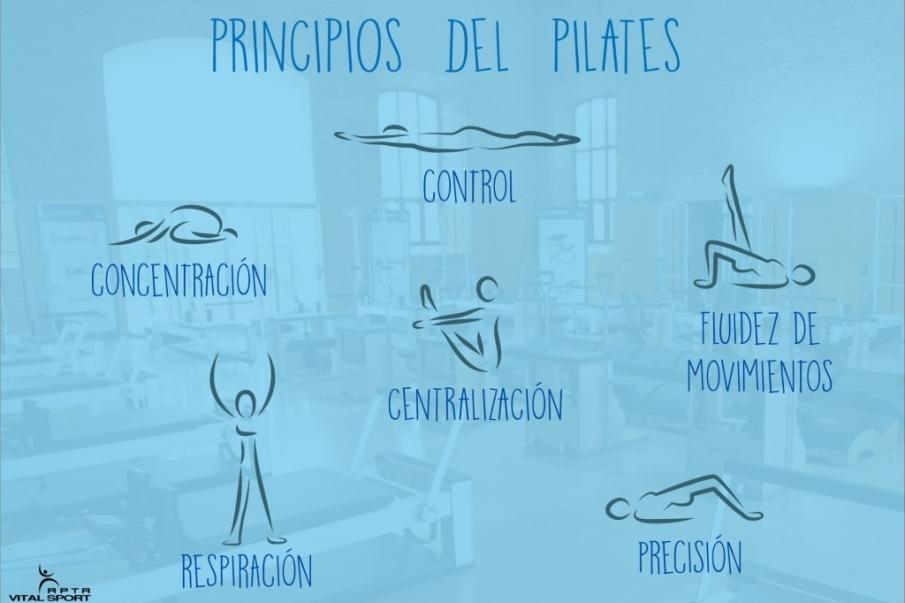 Los principios del Pilates clásico