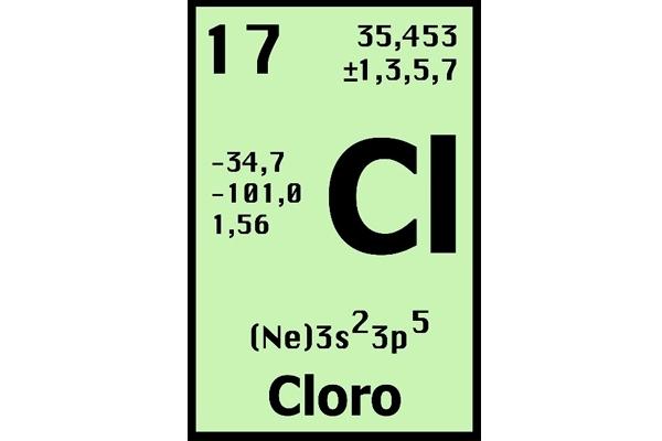 Sales minerales - El Cloro