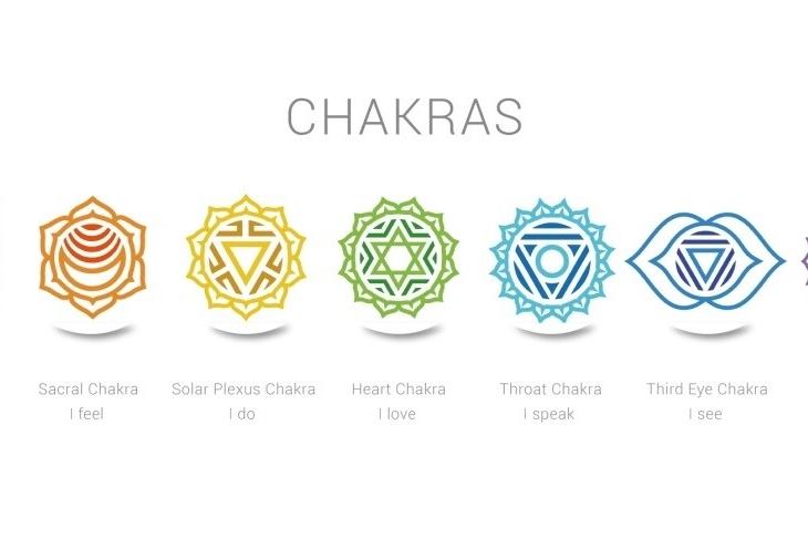 Significado y colores de los chakras